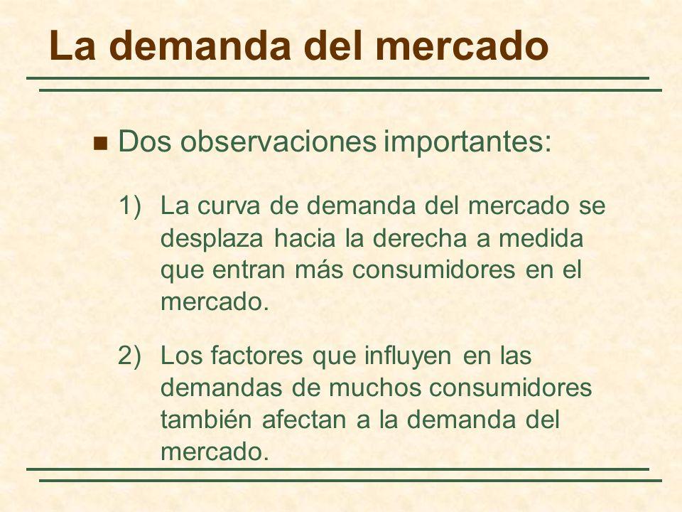 La demanda del mercado Dos observaciones importantes: