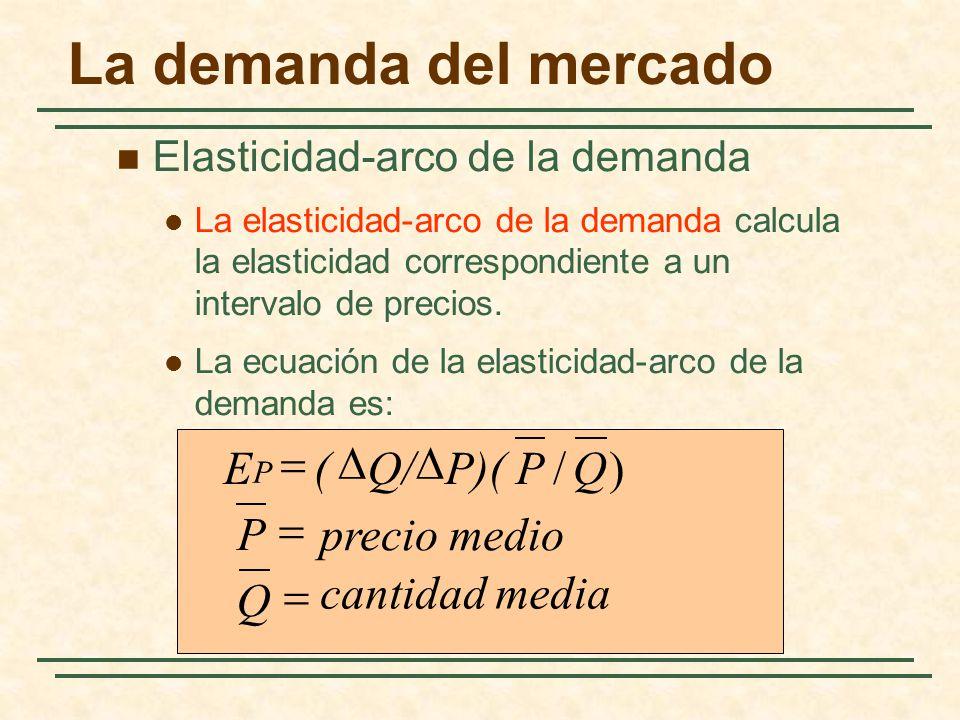 La demanda del mercado E = ( D Q/ D P)( P / Q ) P = precio medio Q =