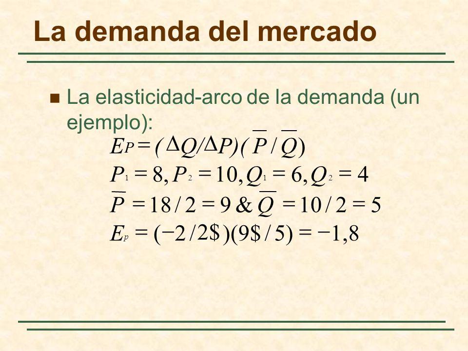 La demanda del mercado E = ( D Q/ D P)( P / Q ) P = 8 , P = 10 , Q = 6