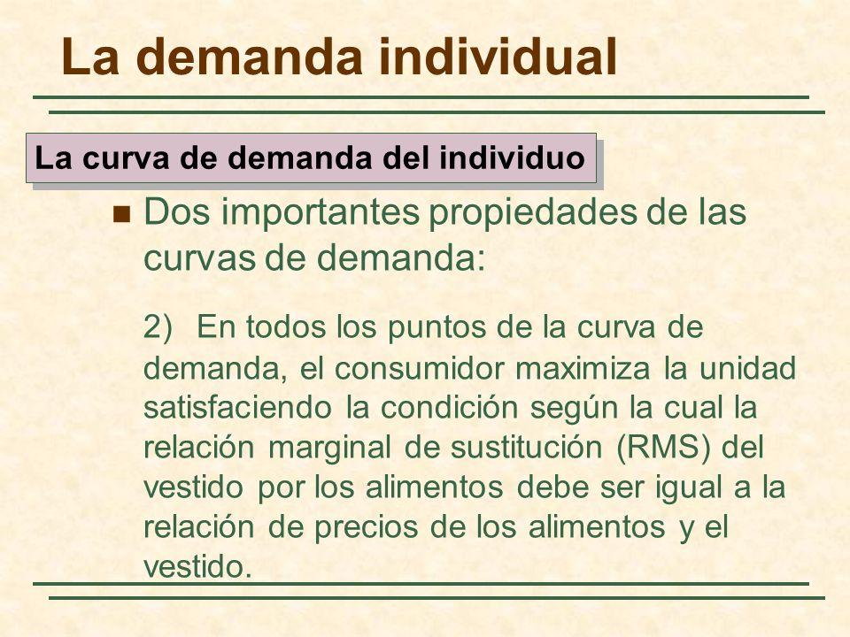 La curva de demanda del individuo