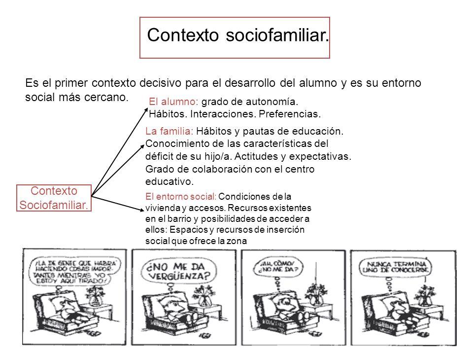 Contexto sociofamiliar.