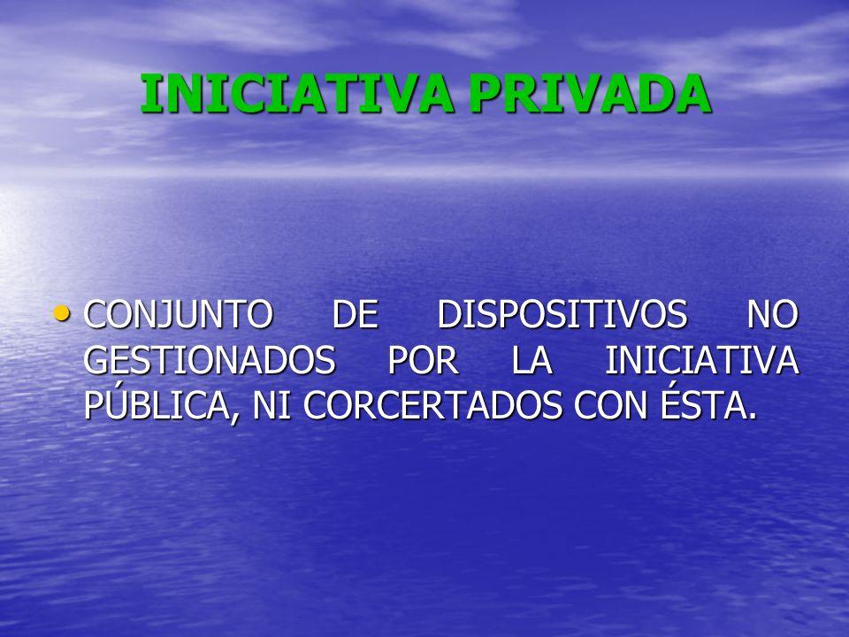 INICIATIVA PRIVADA CONJUNTO DE DISPOSITIVOS NO GESTIONADOS POR LA INICIATIVA PÚBLICA, NI CORCERTADOS CON ÉSTA.