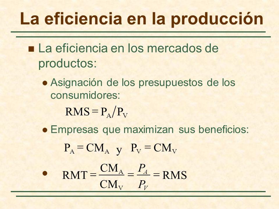 La eficiencia en la producción