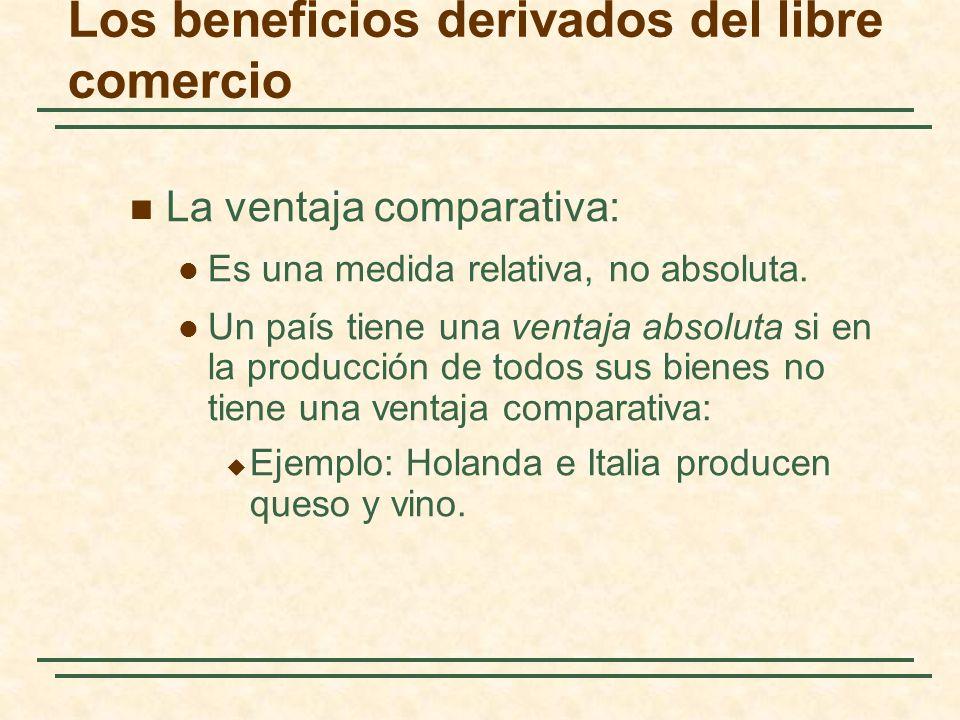 Los beneficios derivados del libre comercio