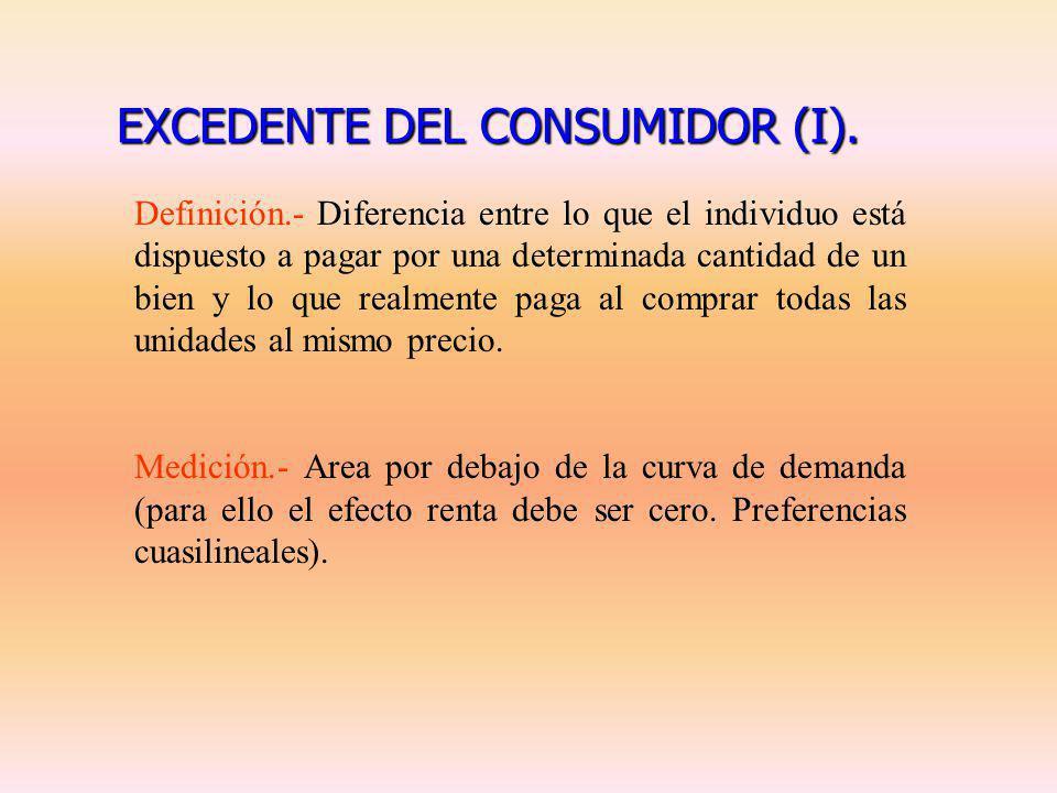 EXCEDENTE DEL CONSUMIDOR (I).