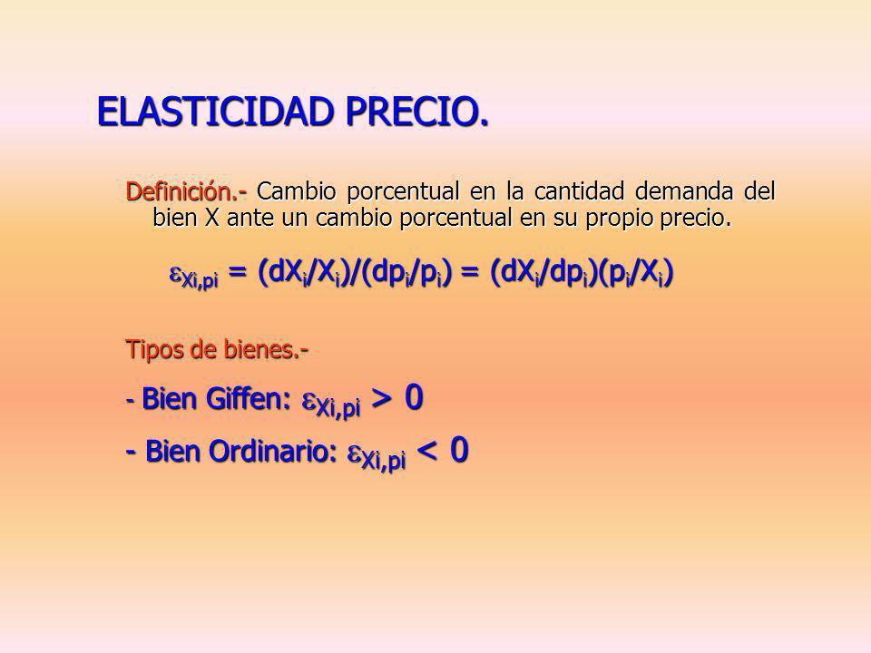 ELASTICIDAD PRECIO. Xi,pi = (dXi/Xi)/(dpi/pi) = (dXi/dpi)(pi/Xi)