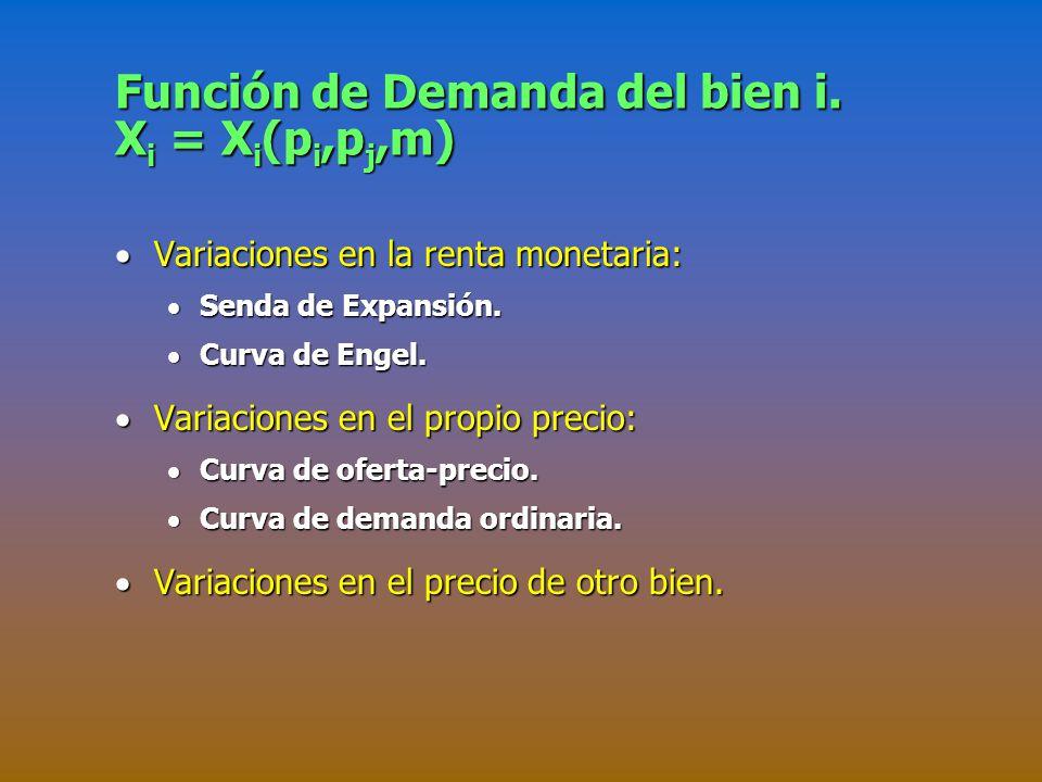 Función de Demanda del bien i. Xi = Xi(pi,pj,m)