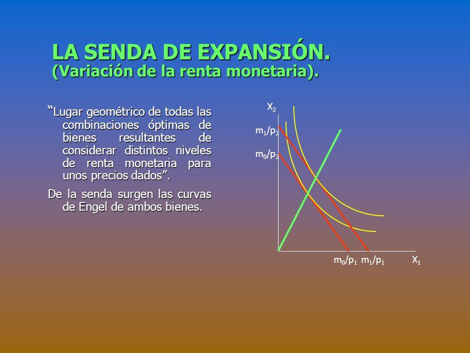 LA SENDA DE EXPANSIÓN. (Variación de la renta monetaria).