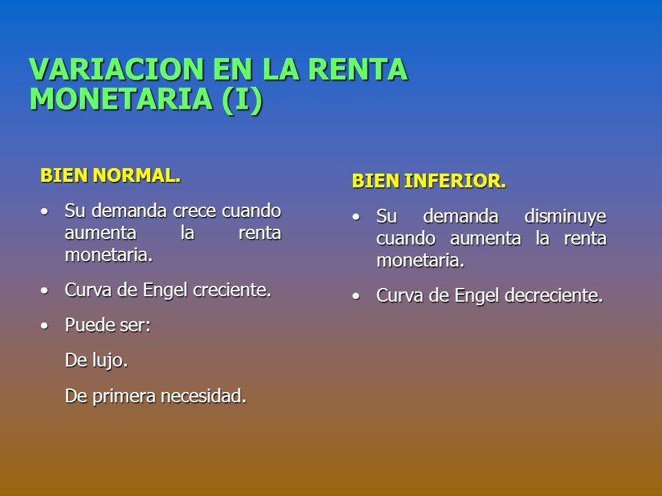 VARIACION EN LA RENTA MONETARIA (I)
