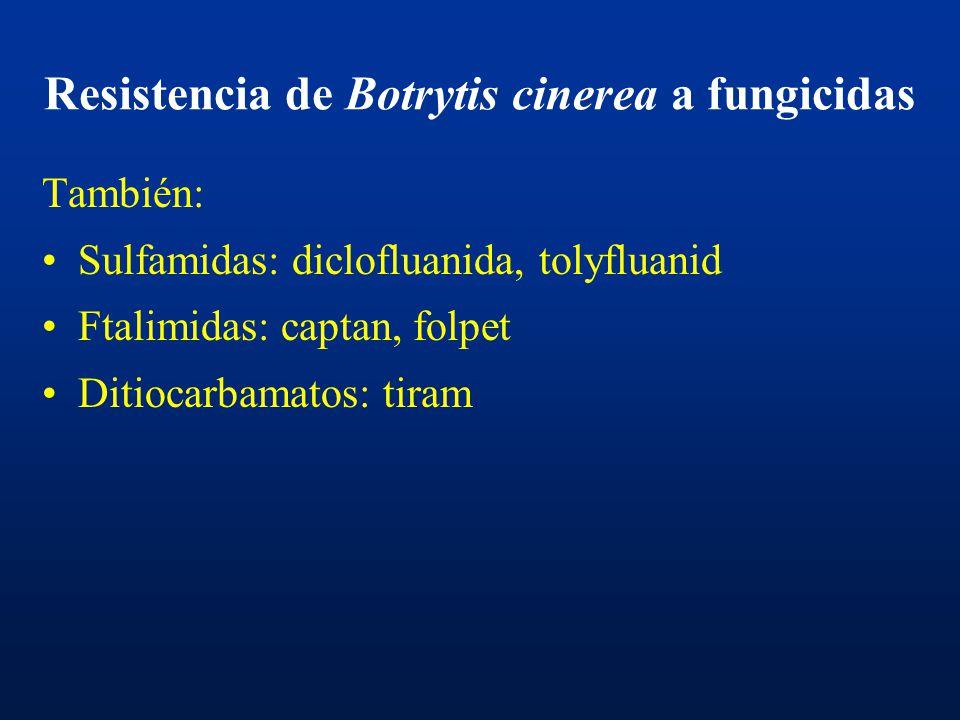 Resistencia de Botrytis cinerea a fungicidas
