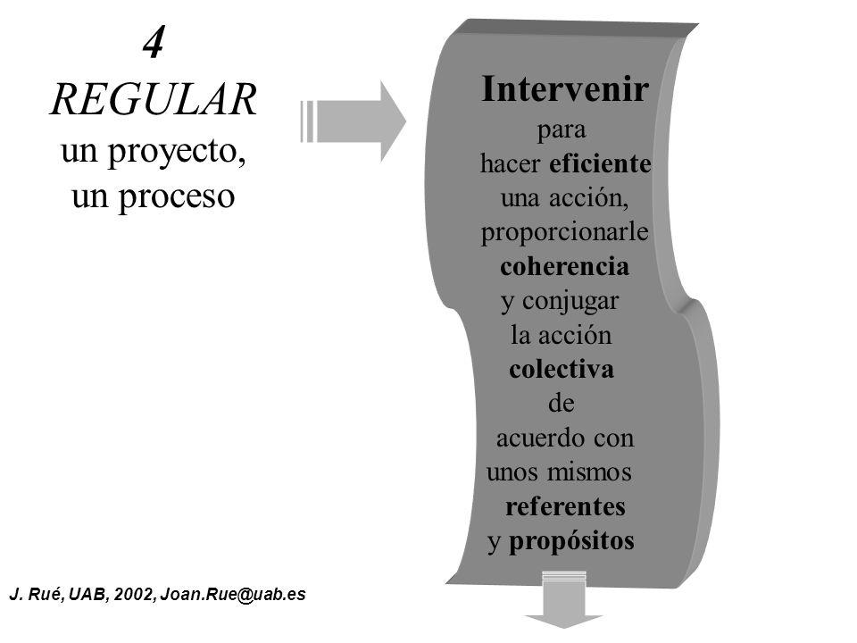 4 REGULAR Intervenir un proyecto, un proceso para hacer eficiente