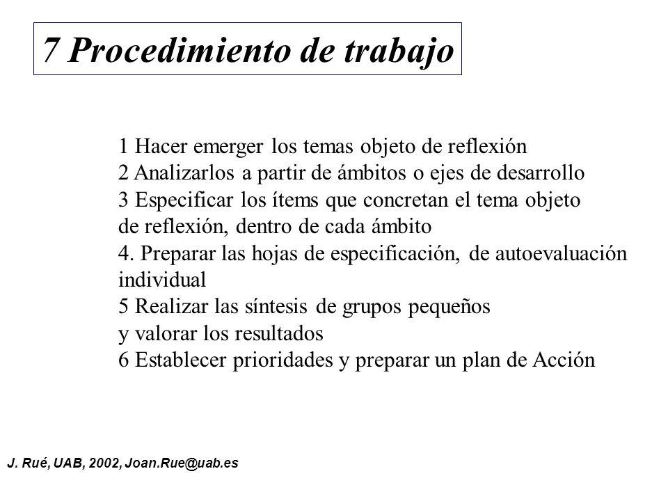 7 Procedimiento de trabajo
