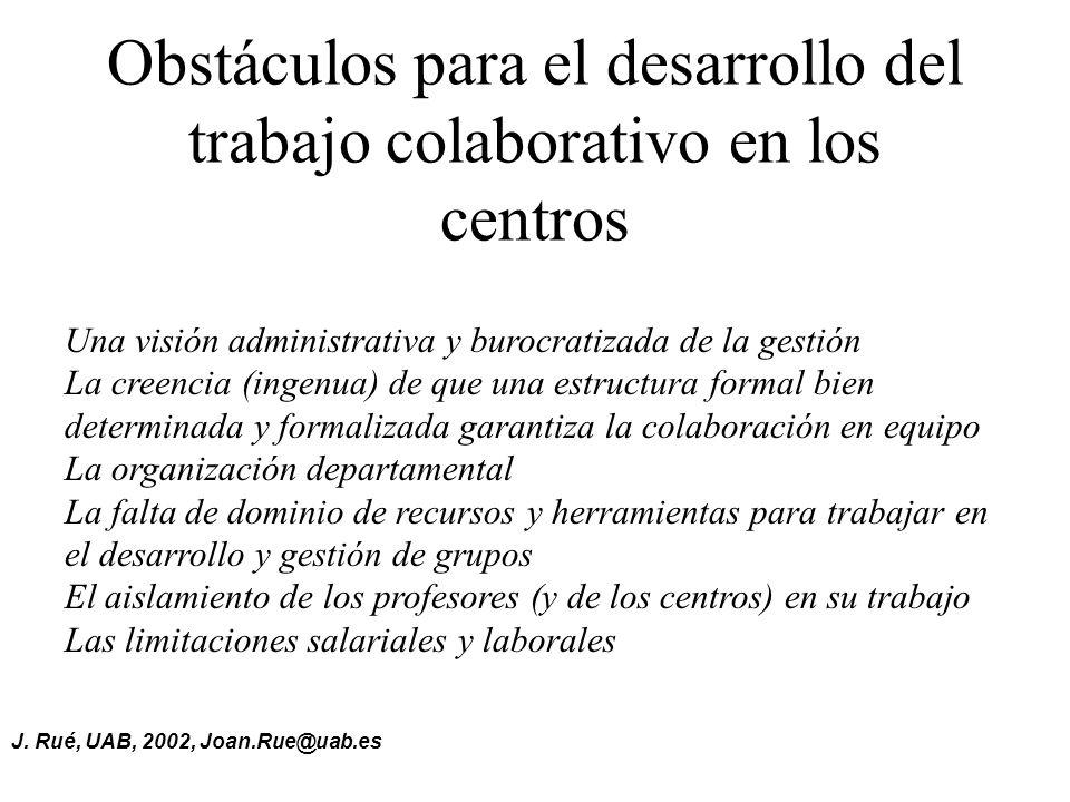 Obstáculos para el desarrollo del trabajo colaborativo en los centros