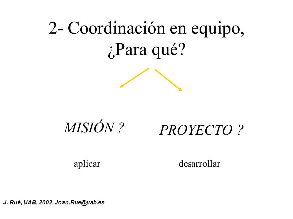 2- Coordinación en equipo, ¿Para qué