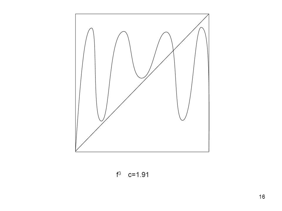 f3 c=1.91