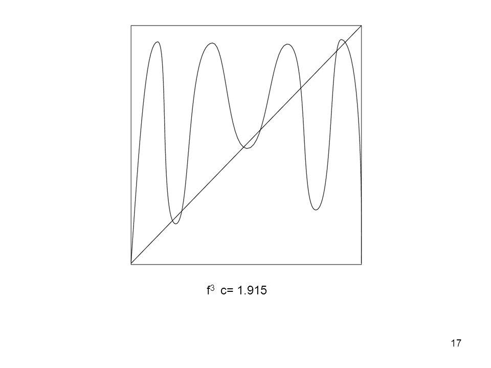 f3 c= 1.915