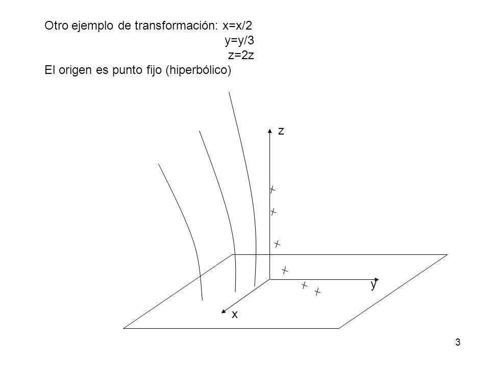 Otro ejemplo de transformación: x=x/2