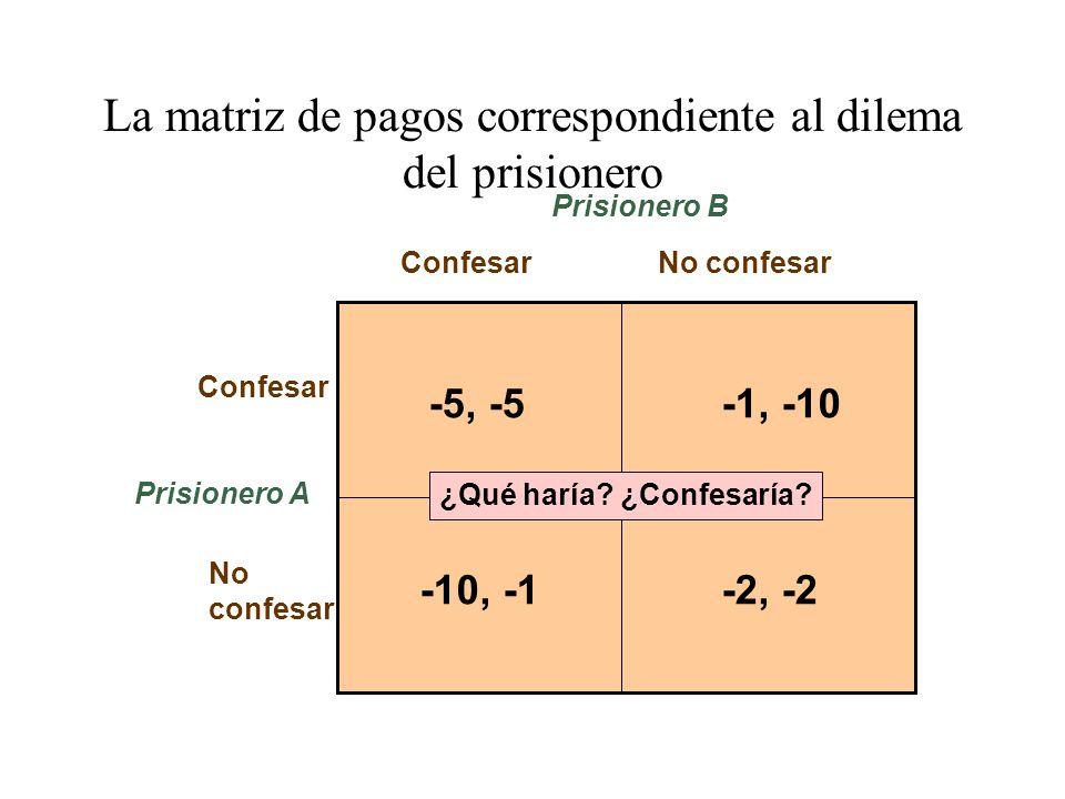 La matriz de pagos correspondiente al dilema del prisionero