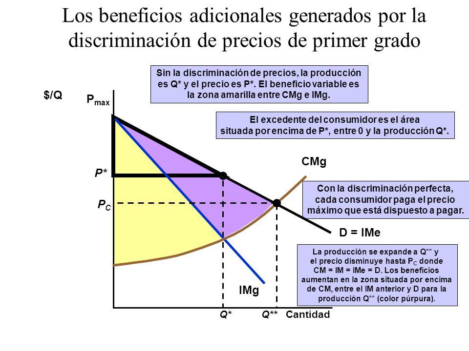 Los beneficios adicionales generados por la discriminación de precios de primer grado