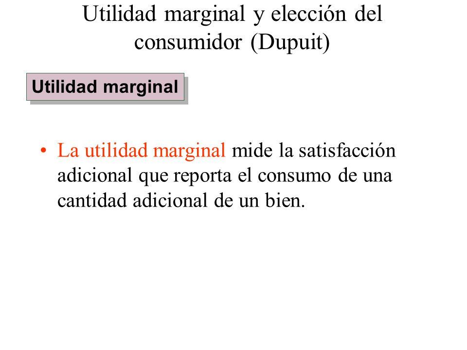 Utilidad marginal y elección del consumidor (Dupuit)