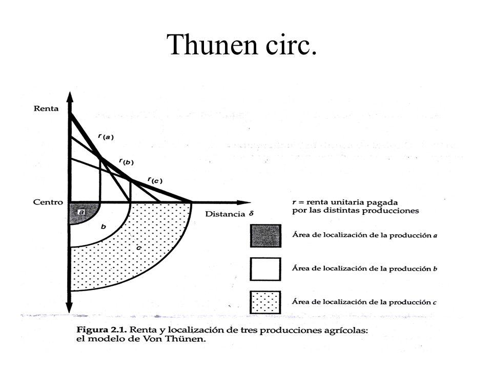 Thunen circ.