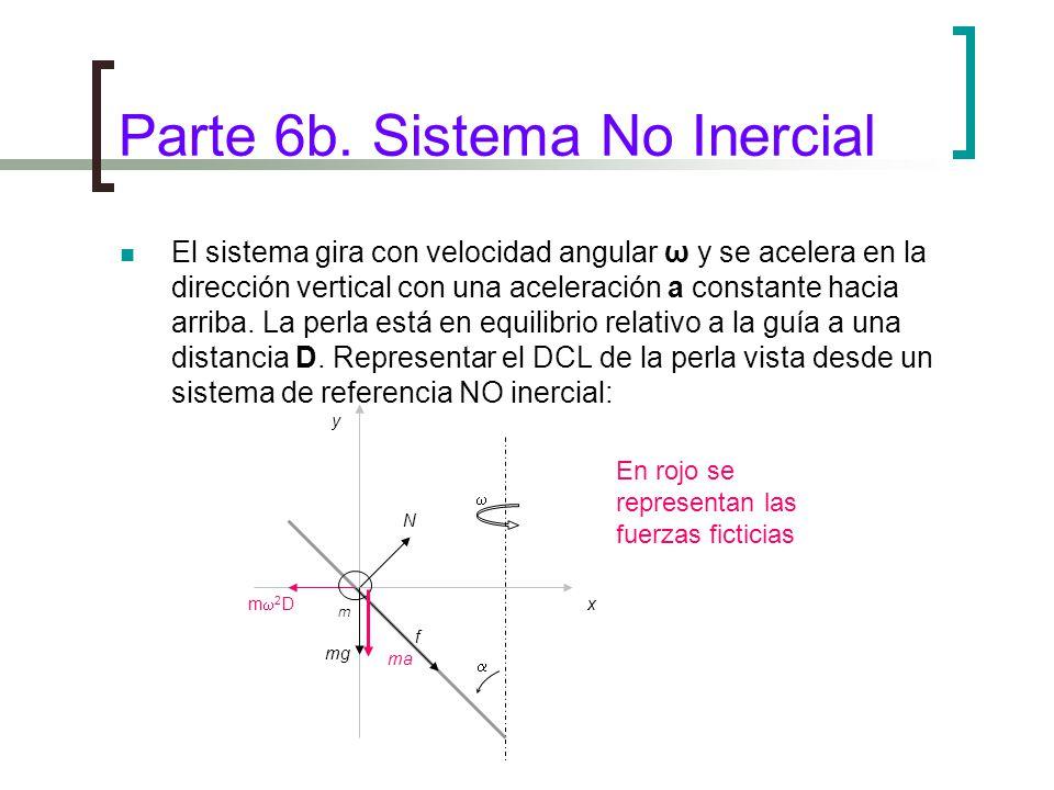 Parte 6b. Sistema No Inercial