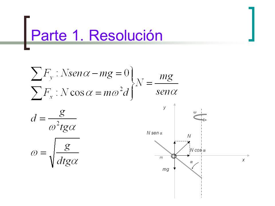 Parte 1. Resolución m   mg N cos  y x N sen α N