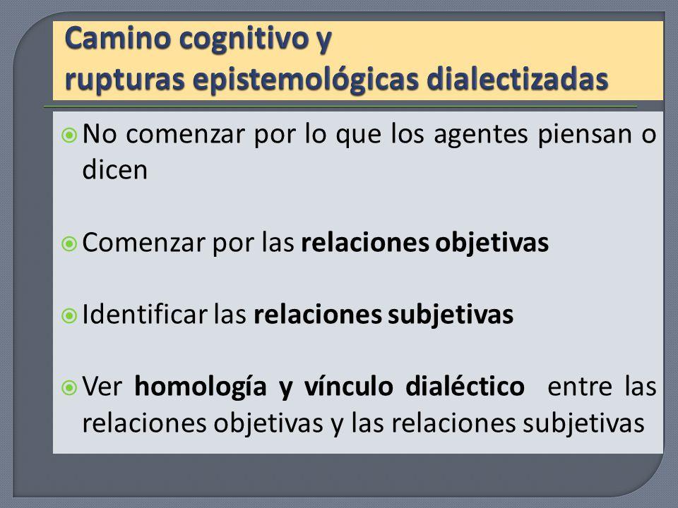 Camino cognitivo y rupturas epistemológicas dialectizadas