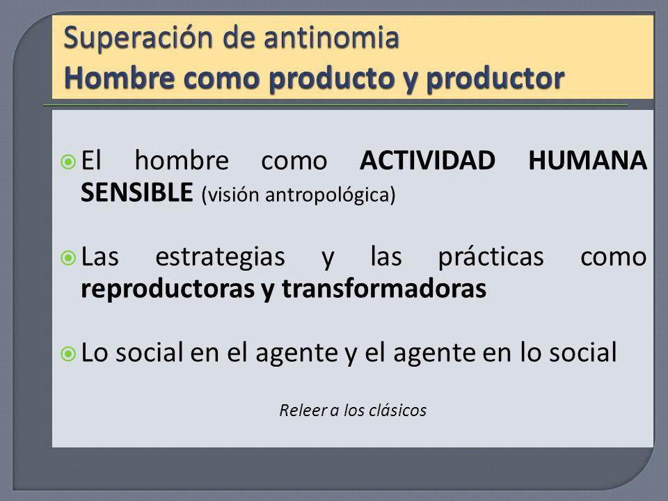 Superación de antinomia Hombre como producto y productor