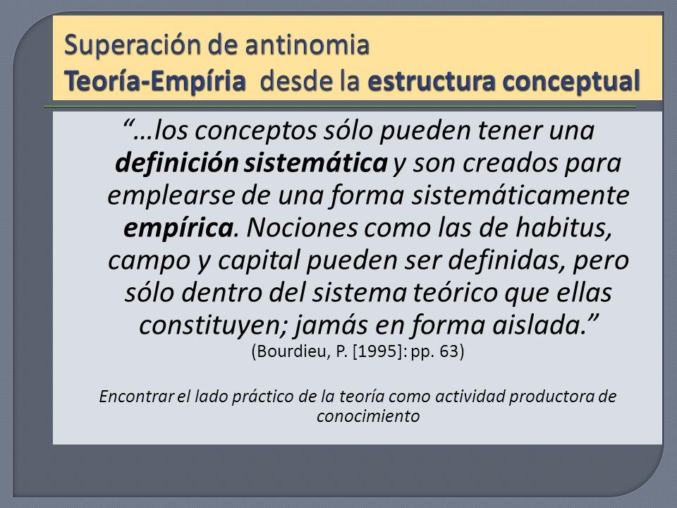 Superación de antinomia Teoría-Empíria desde la estructura conceptual