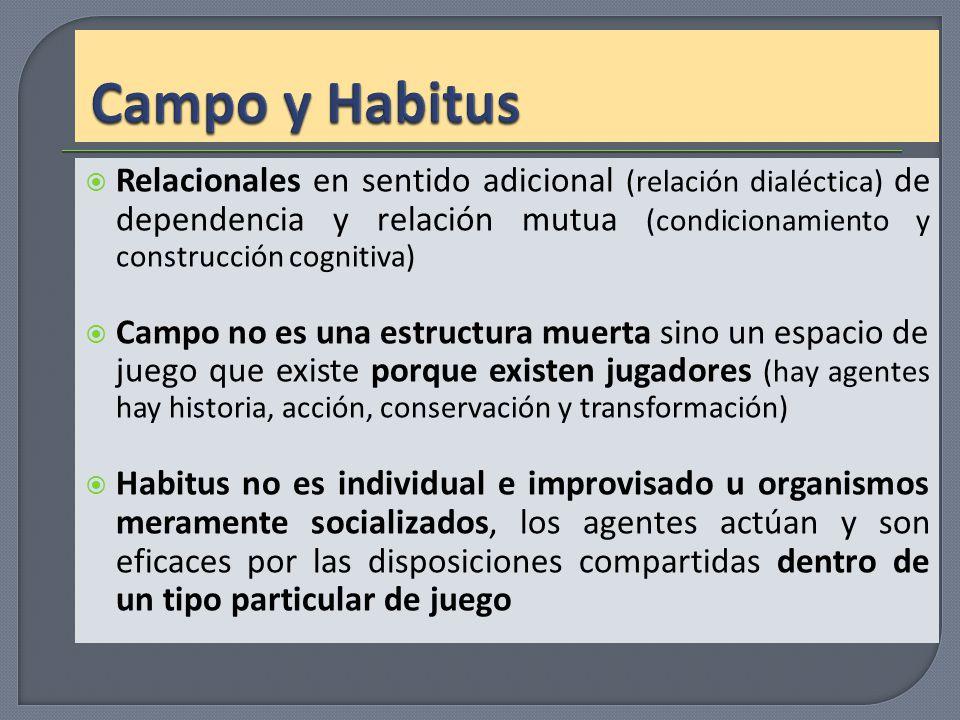 Campo y Habitus Relacionales en sentido adicional (relación dialéctica) de dependencia y relación mutua (condicionamiento y construcción cognitiva)