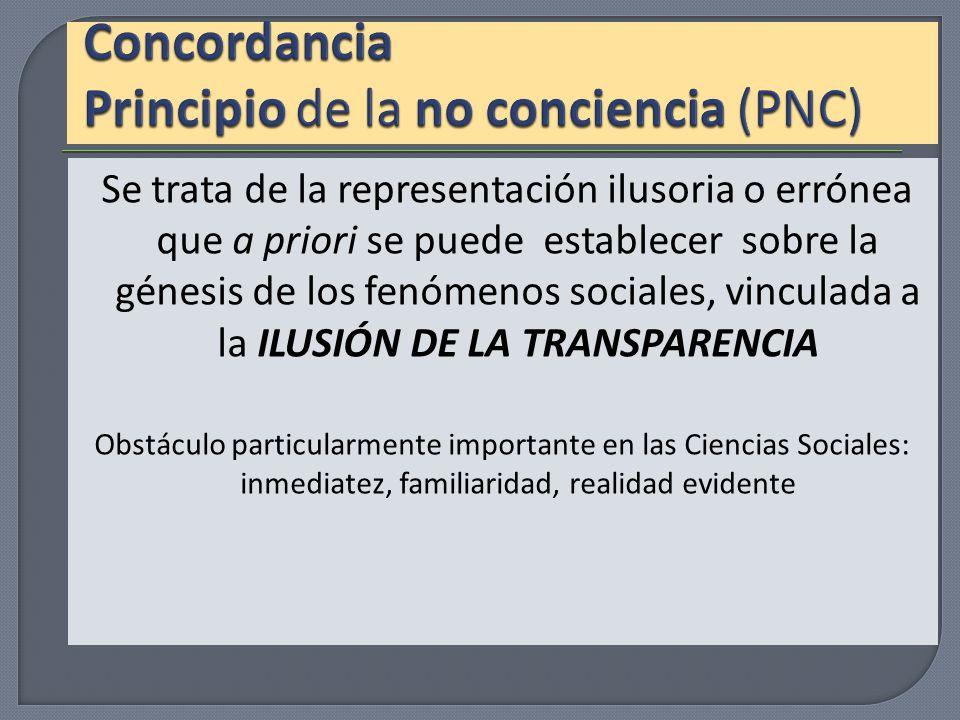Concordancia Principio de la no conciencia (PNC)