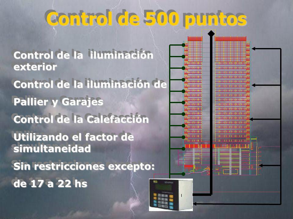 Control de 500 puntos Control de la iluminación exterior