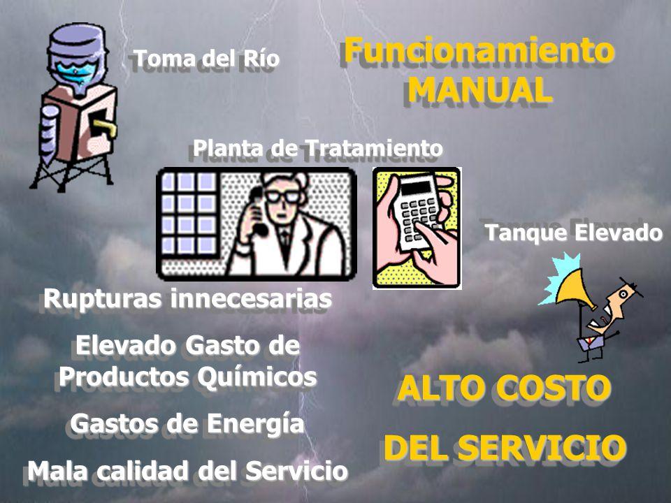 Funcionamiento MANUAL ALTO COSTO DEL SERVICIO