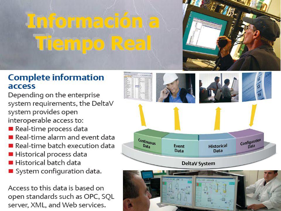 Información a Tiempo Real