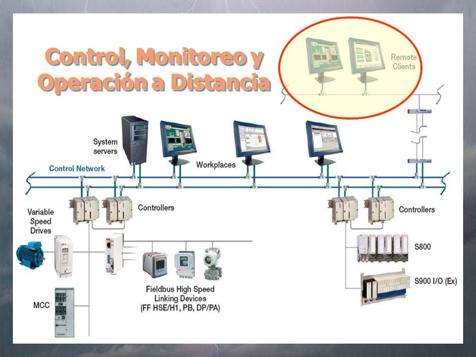 Control, Monitoreo y Operación a Distancia
