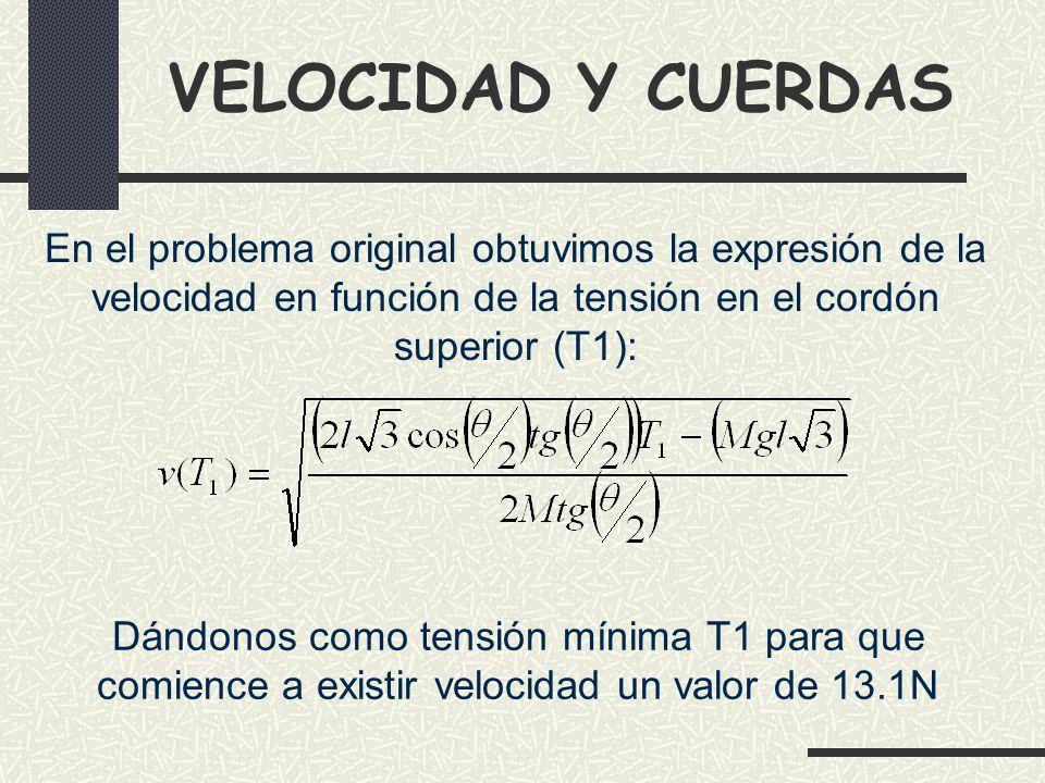 VELOCIDAD Y CUERDAS En el problema original obtuvimos la expresión de la velocidad en función de la tensión en el cordón superior (T1):