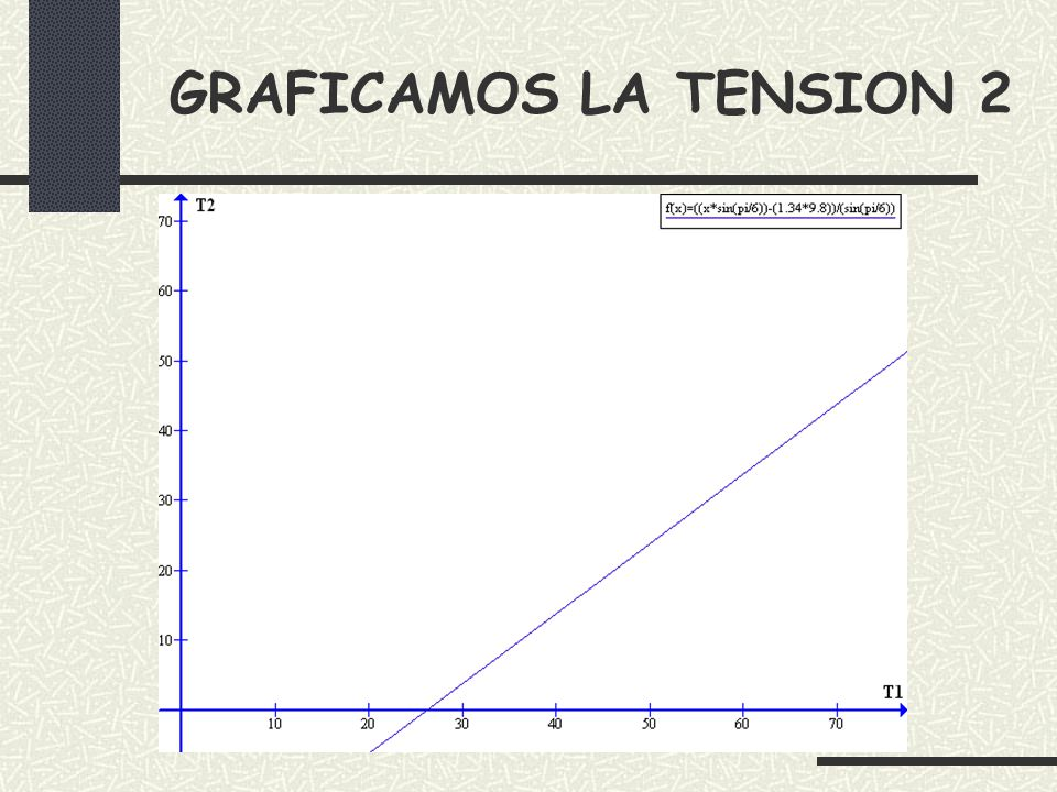 GRAFICAMOS LA TENSION 2