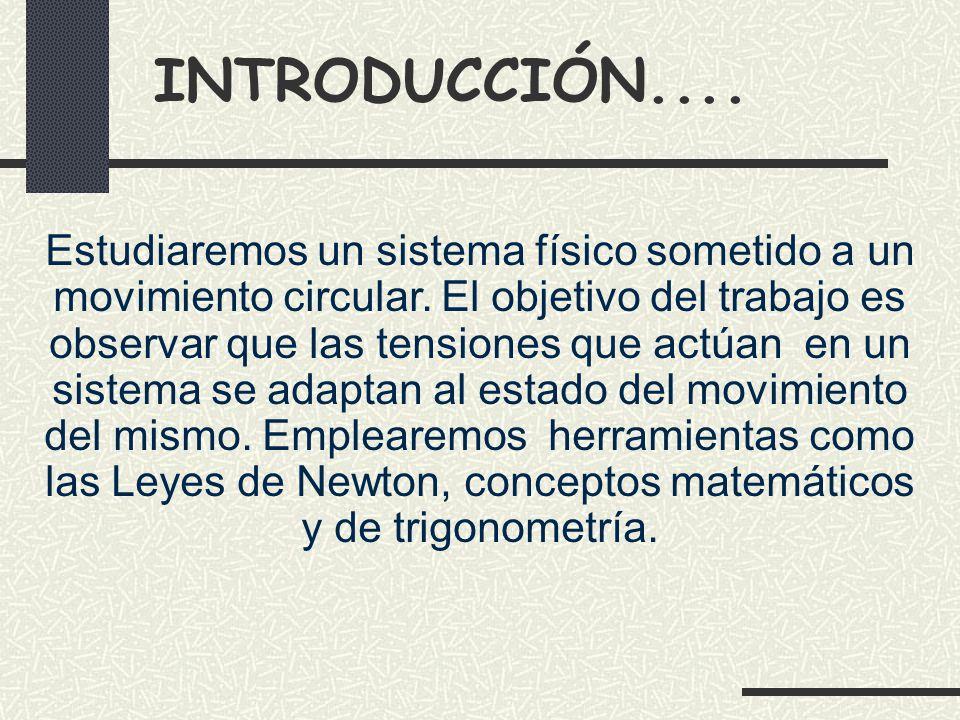 INTRODUCCIÓN....