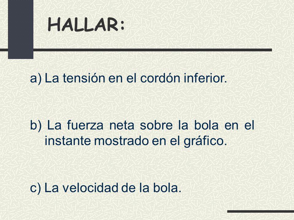 HALLAR: La tensión en el cordón inferior.