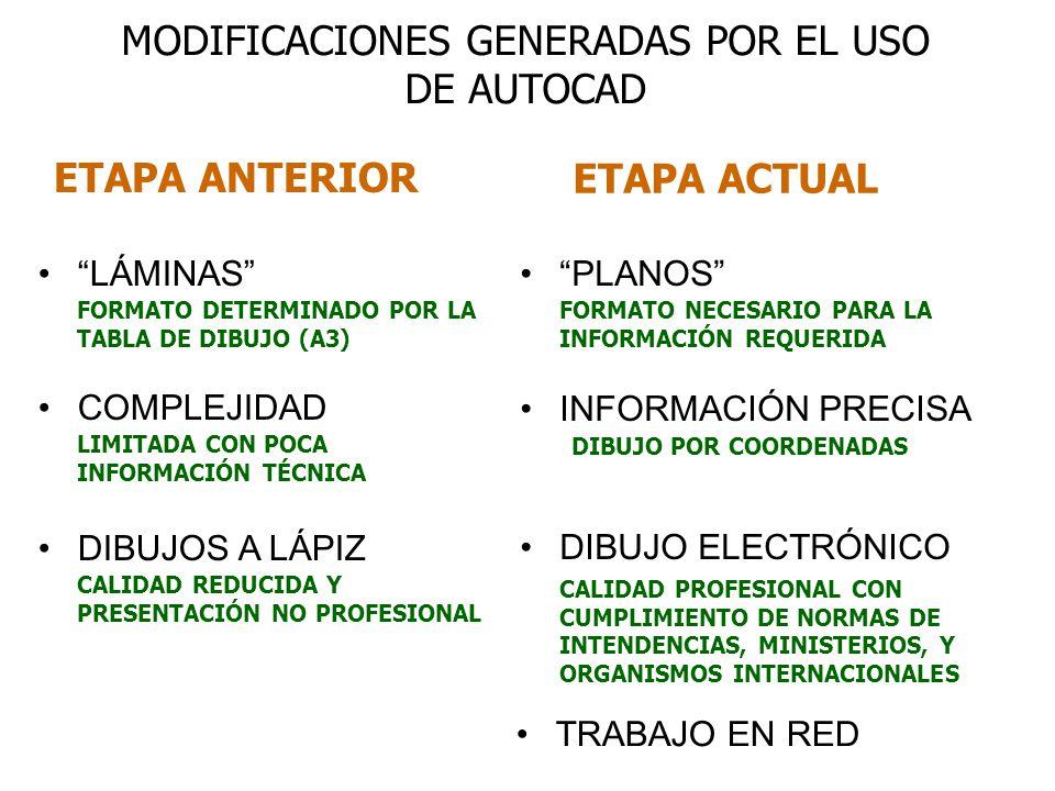 MODIFICACIONES GENERADAS POR EL USO DE AUTOCAD