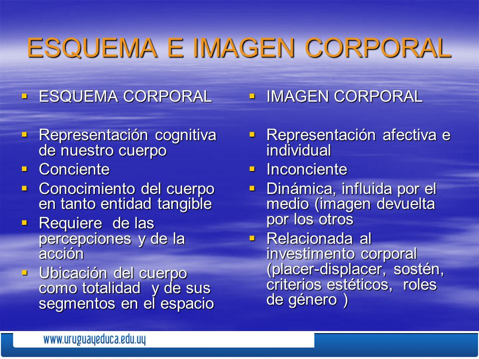 ESQUEMA E IMAGEN CORPORAL