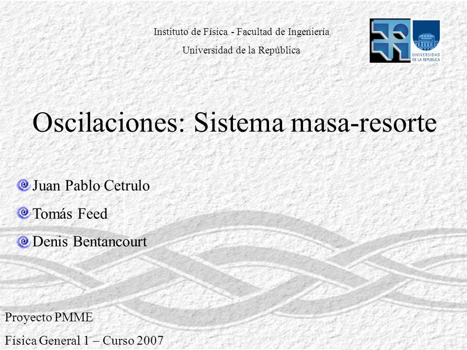 Oscilaciones: Sistema masa-resorte