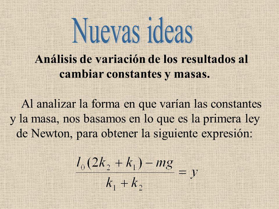 Análisis de variación de los resultados al cambiar constantes y masas.