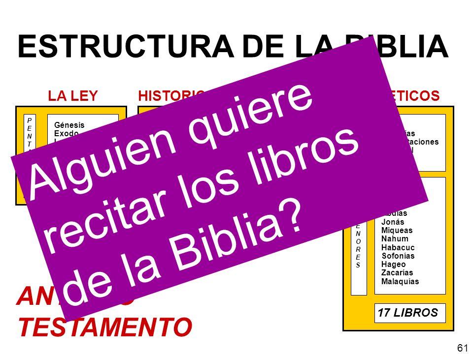 Alguien quiere recitar los libros de la Biblia