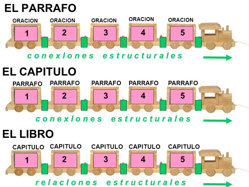 EL PARRAFO EL CAPITULO EL LIBRO 1 2 3 4 5
