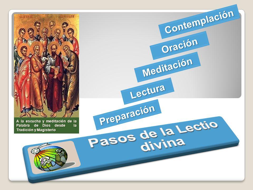 Pasos de la Lectio divina