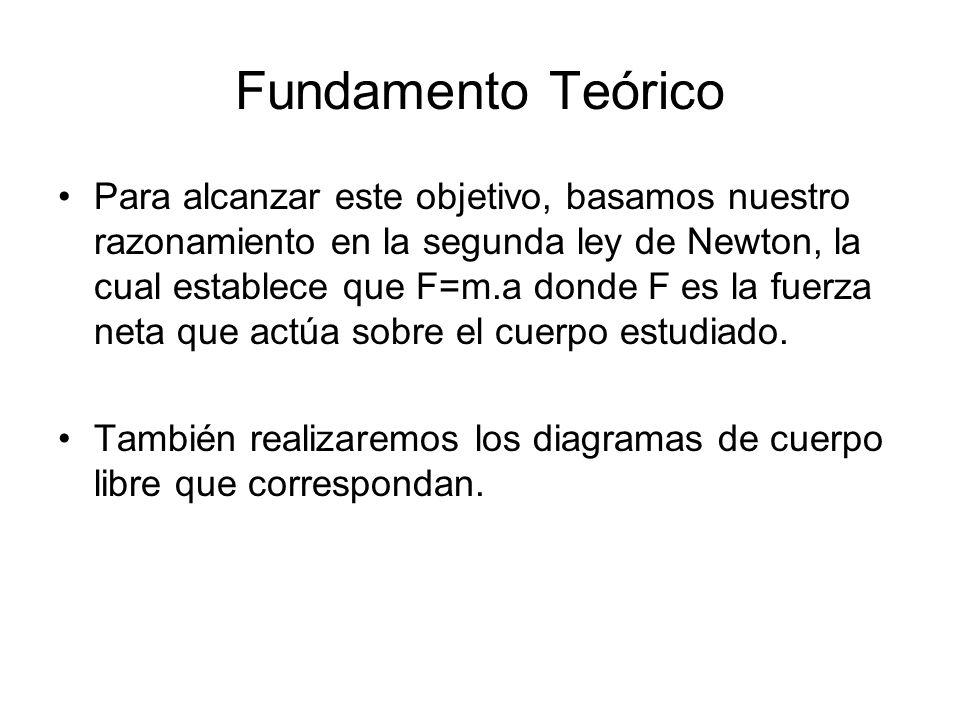 Fundamento Teórico.