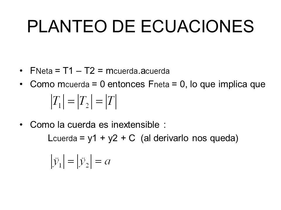 PLANTEO DE ECUACIONES FNeta = T1 – T2 = mcuerda.acuerda
