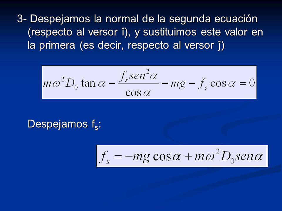 3- Despejamos la normal de la segunda ecuación (respecto al versor î), y sustituimos este valor en la primera (es decir, respecto al versor ĵ)
